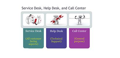 service desk - itil
