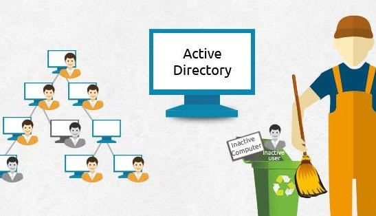 HelpDesk-ActiveDirectory