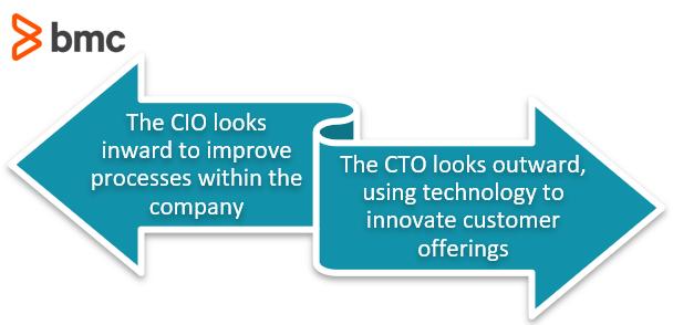 cio-cto تفاوت در چیست